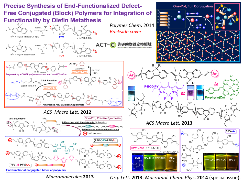 conjugated polymers by solid state metathesis polycondensation Send orders of reprints at reprints@benthamsciencenet current organic chemistry, 2013, 17, 999-1012 999 direct arylation polymerization: a green, streamlining synthetic approach to -conjugated polymers kai wang and mingfeng wang division of chemical and biomolecular engineering, school of chemical and biomedical engineering.